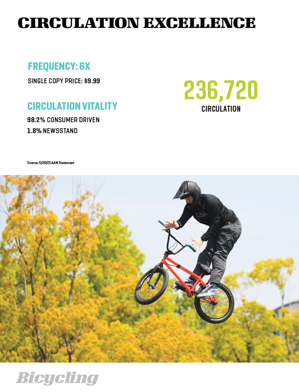 Circulation Excellence - Bicycling Magazine Media Kit